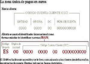 Calcular iban bic y swift for Bankia oficina de internet entrar